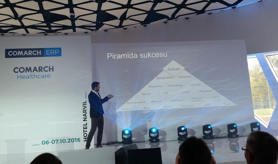 piramida-sukcesu